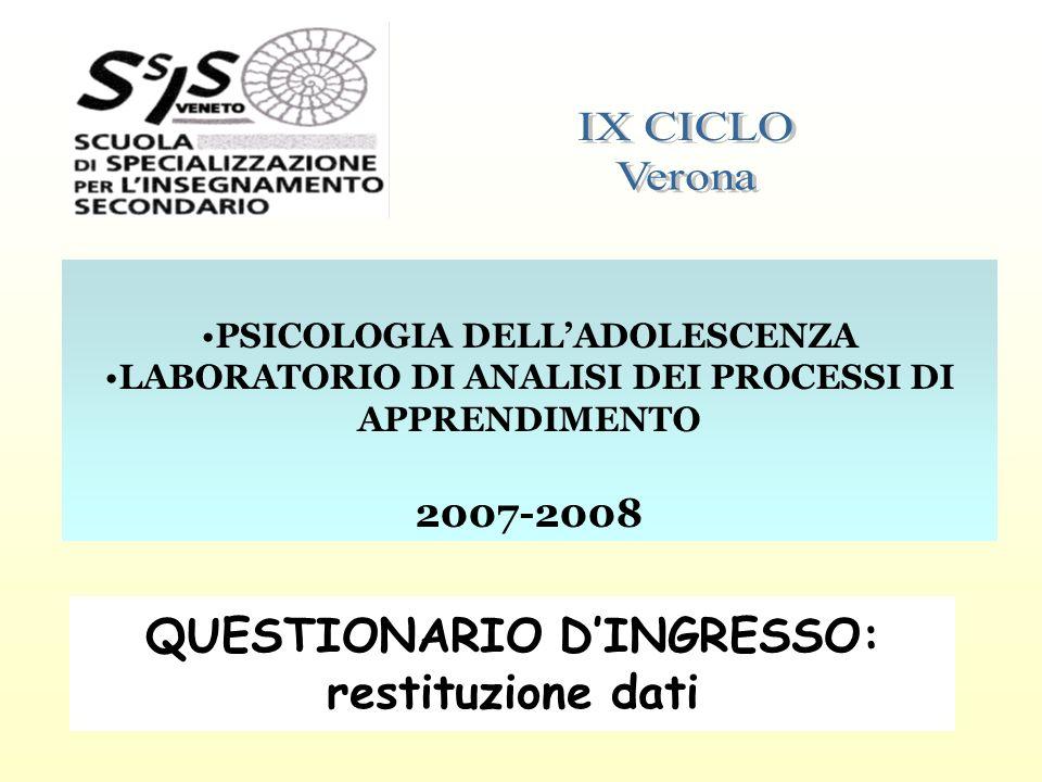 QUESTIONARIO D'INGRESSO: restituzione dati
