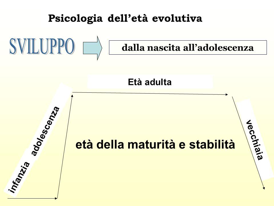 SVILUPPO età della maturità e stabilità Psicologia dell'età evolutiva