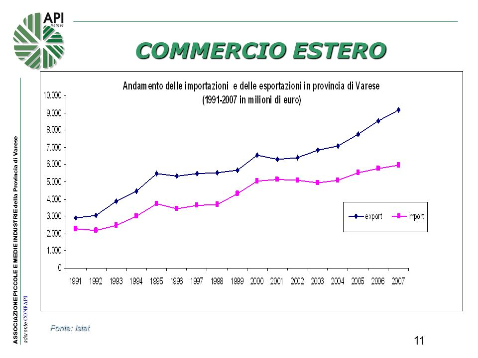 COMMERCIO ESTERO CCIAA VARESE