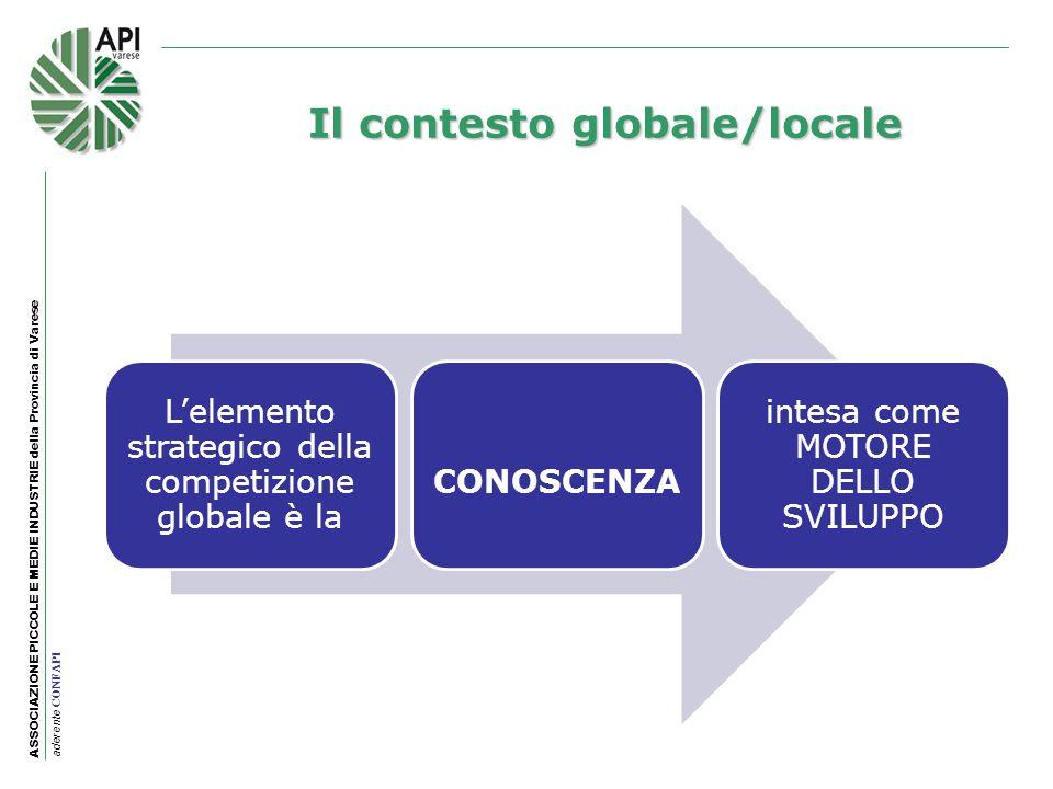 Il contesto globale/locale