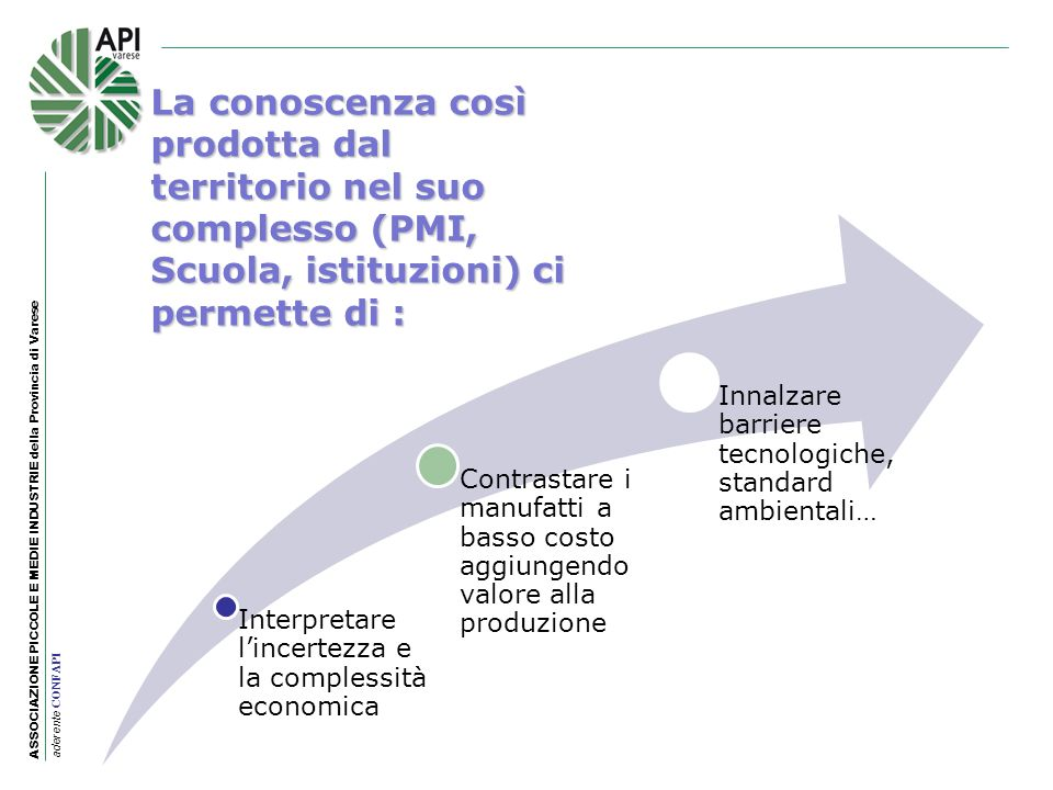La conoscenza così prodotta dal territorio nel suo complesso (PMI, Scuola, istituzioni) ci permette di :