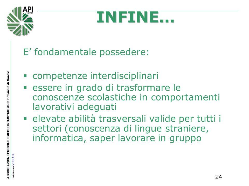 INFINE… E' fondamentale possedere: competenze interdisciplinari