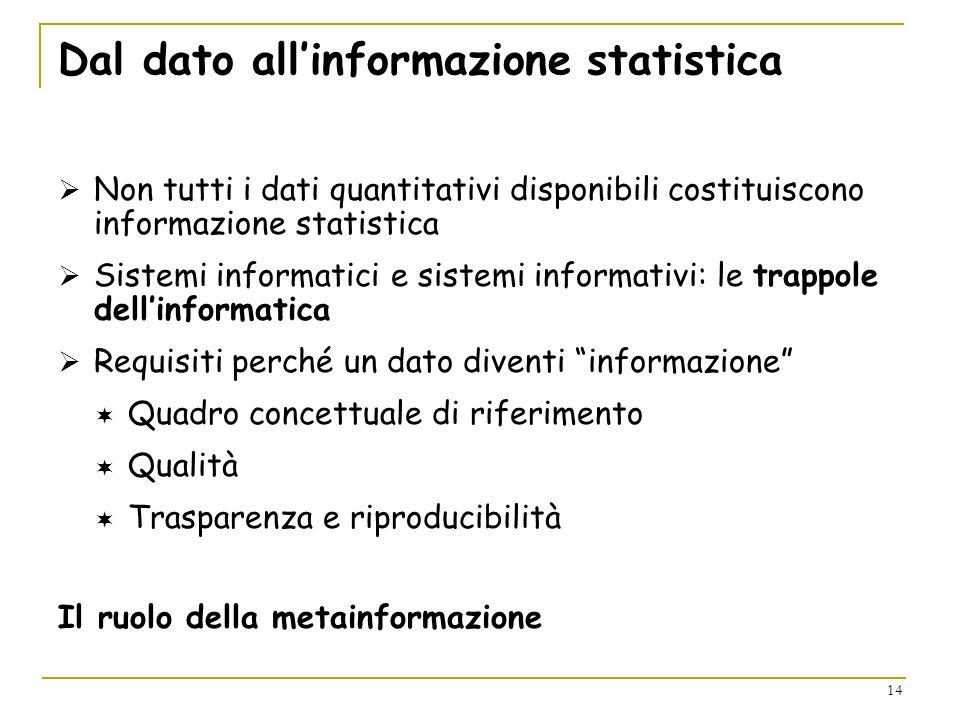 Dal dato all'informazione statistica