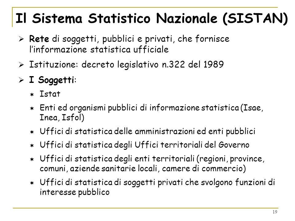 Il Sistema Statistico Nazionale (SISTAN)