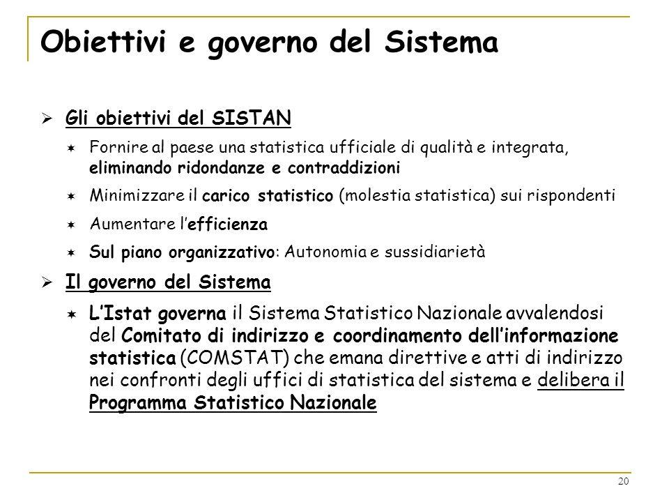 Obiettivi e governo del Sistema