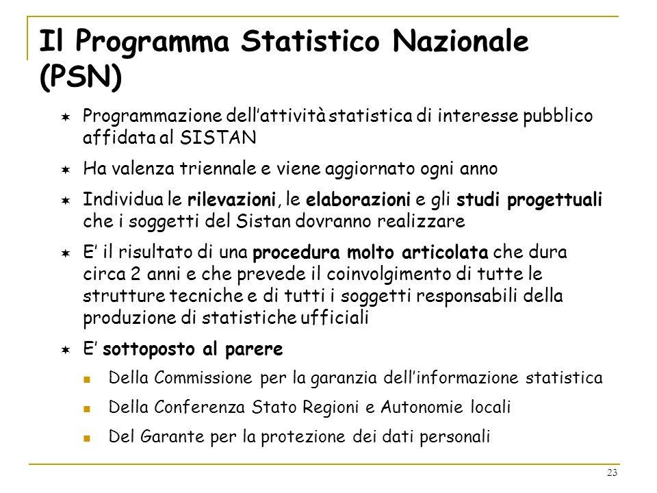 Il Programma Statistico Nazionale (PSN)
