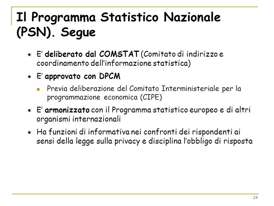 Il Programma Statistico Nazionale (PSN). Segue