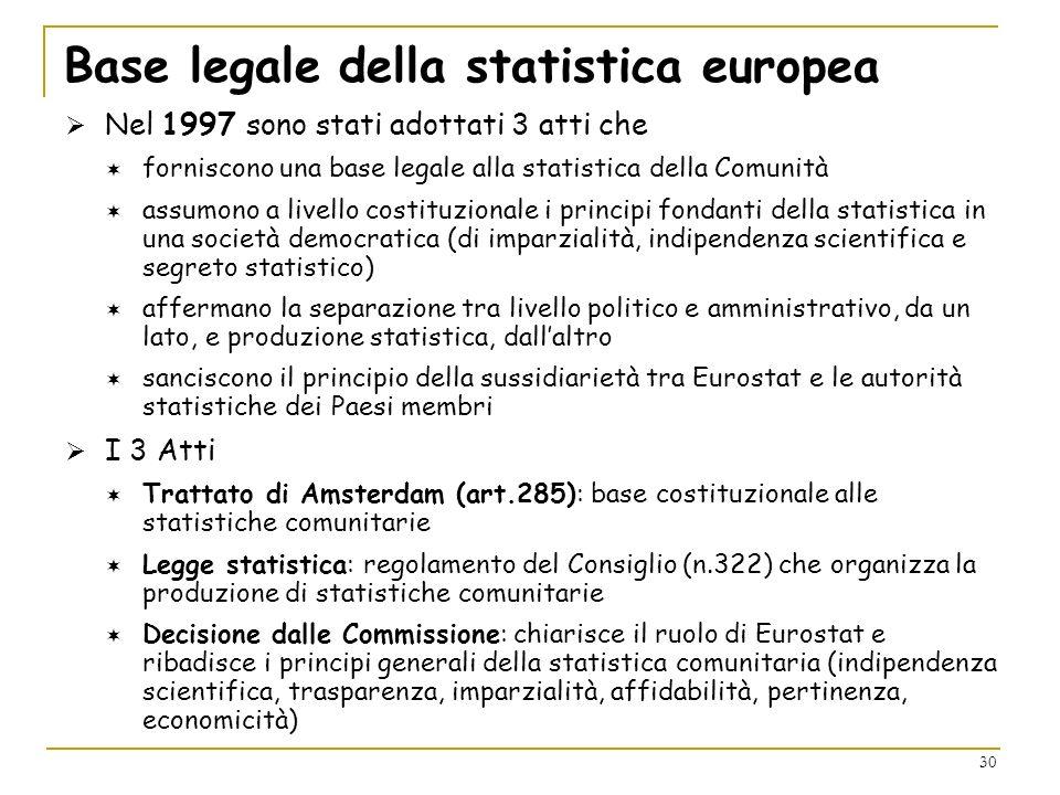 Base legale della statistica europea