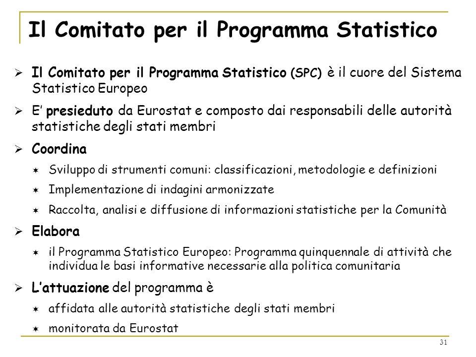 Il Comitato per il Programma Statistico