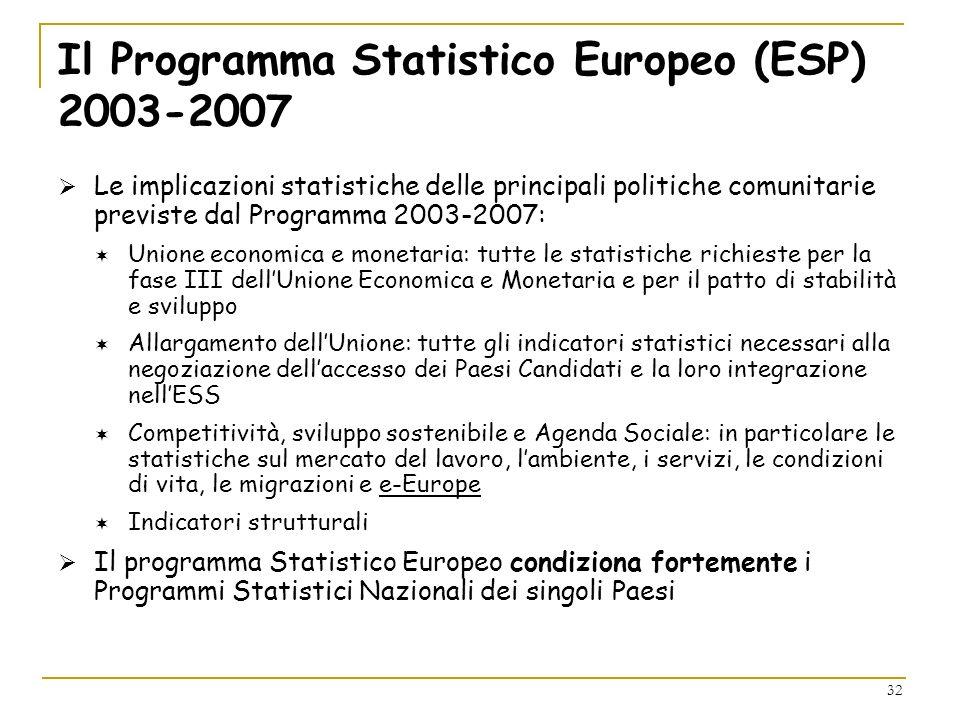 Il Programma Statistico Europeo (ESP) 2003-2007