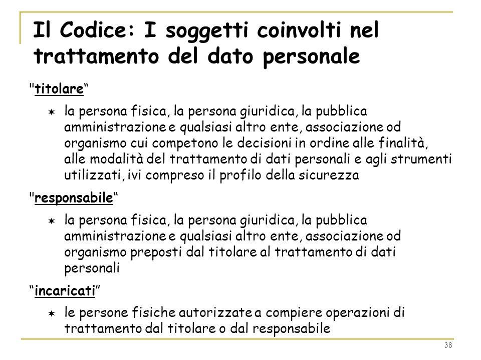 Il Codice: I soggetti coinvolti nel trattamento del dato personale