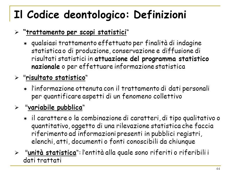 Il Codice deontologico: Definizioni