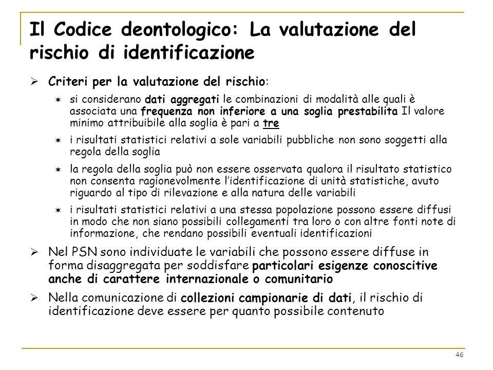 Il Codice deontologico: La valutazione del rischio di identificazione