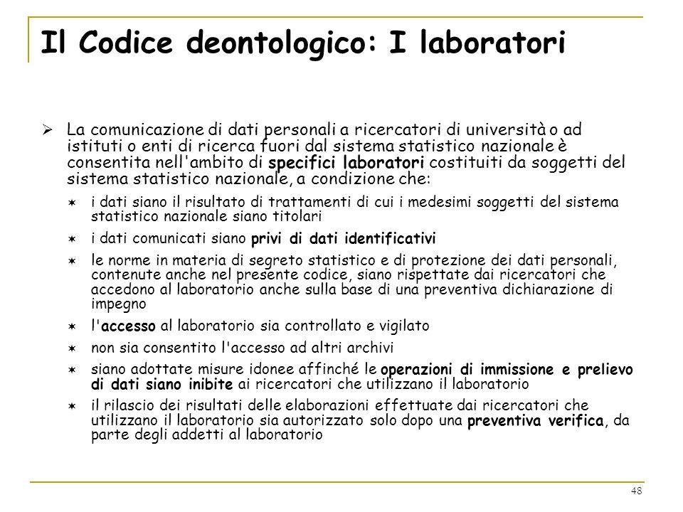 Il Codice deontologico: I laboratori