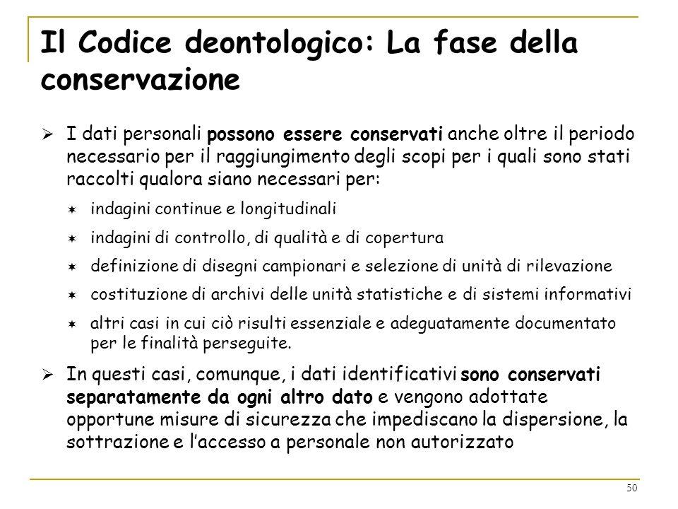 Il Codice deontologico: La fase della conservazione