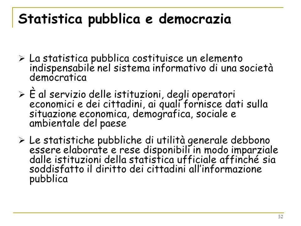 Statistica pubblica e democrazia