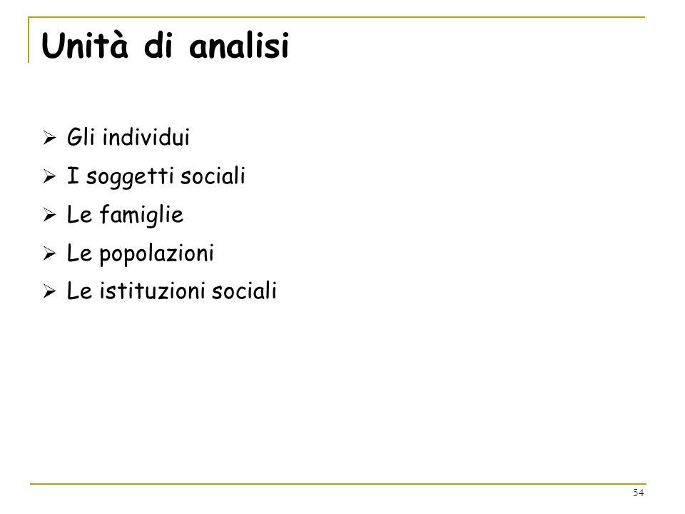 Unità di analisi Gli individui I soggetti sociali Le famiglie