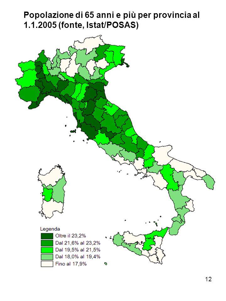 Popolazione di 65 anni e più per provincia al 1. 1