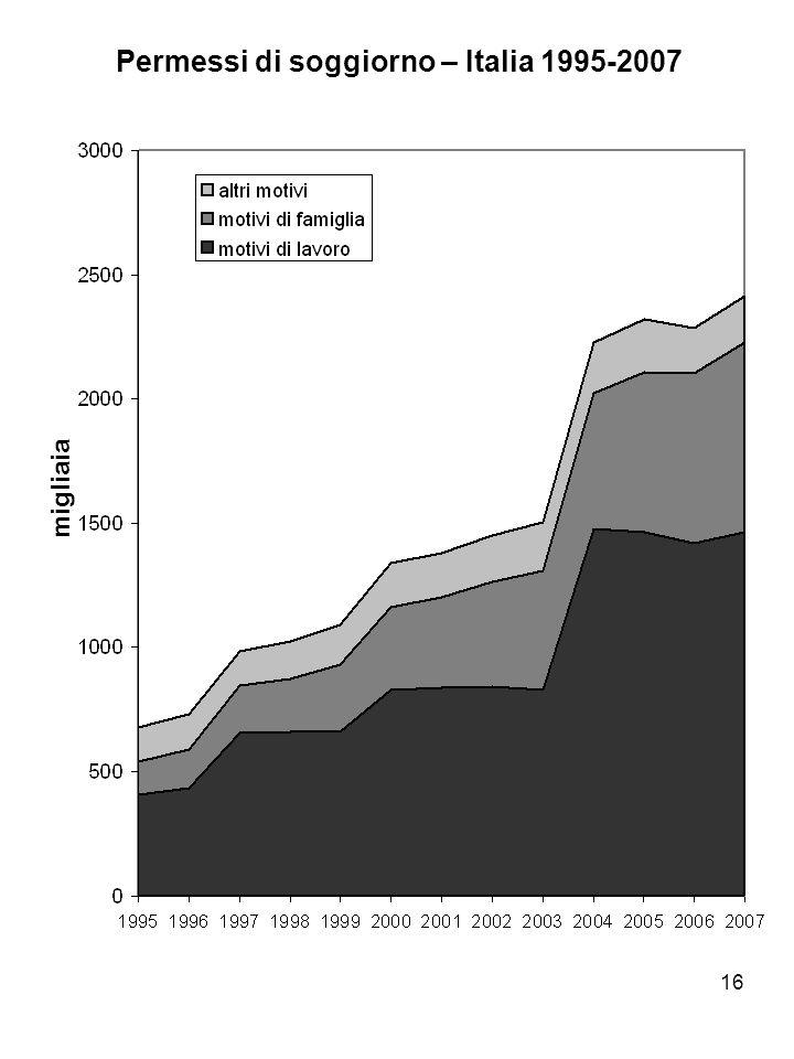 Permessi di soggiorno – Italia 1995-2007