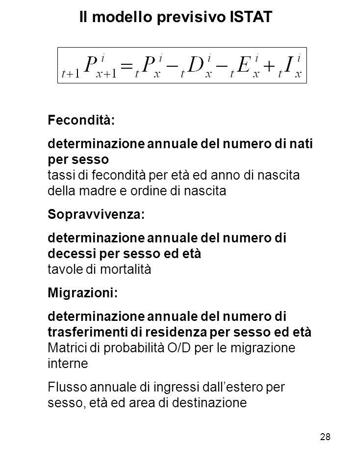 Il modello previsivo ISTAT