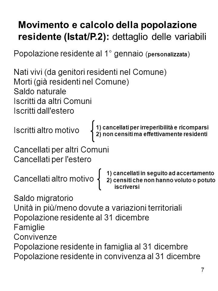 Movimento e calcolo della popolazione residente (Istat/P
