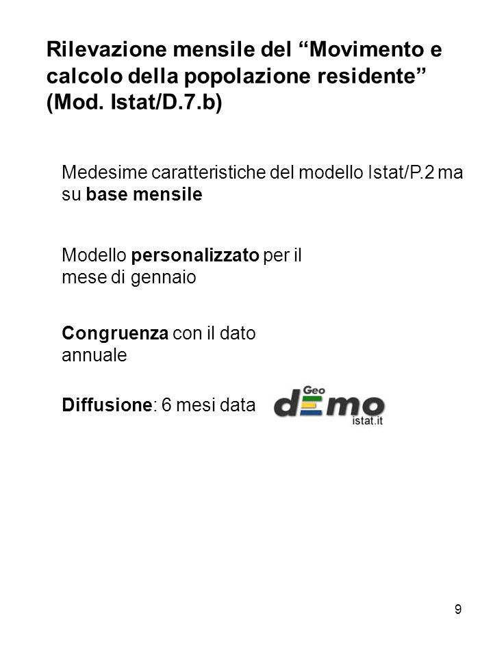 Rilevazione mensile del Movimento e calcolo della popolazione residente (Mod. Istat/D.7.b)