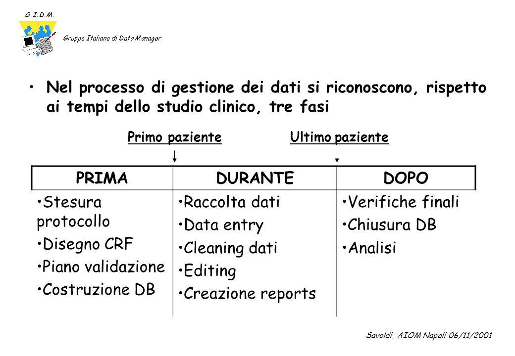 Nel processo di gestione dei dati si riconoscono, rispetto ai tempi dello studio clinico, tre fasi