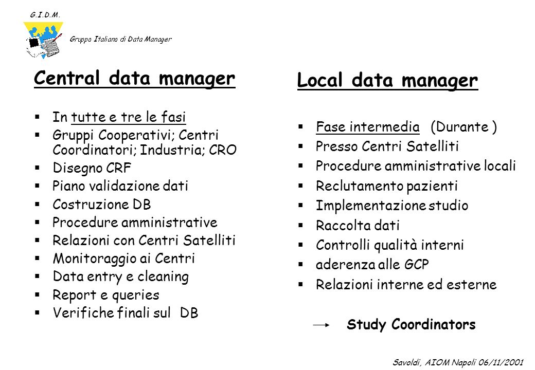 Central data manager Local data manager In tutte e tre le fasi