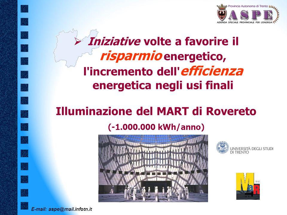 Illuminazione del MART di Rovereto