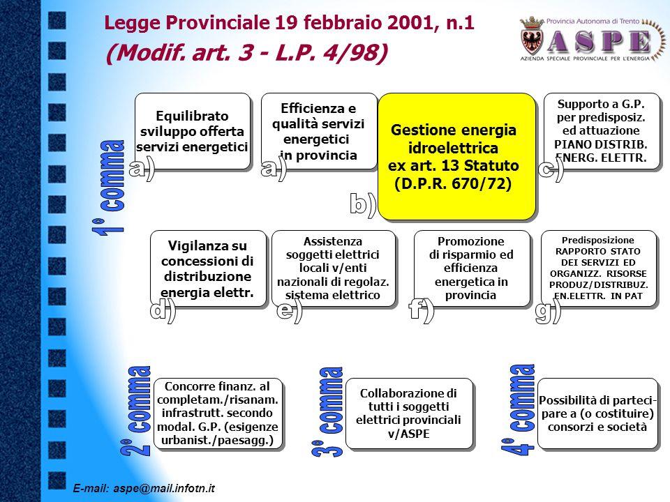 elettrici provinciali Possibilità di parteci-