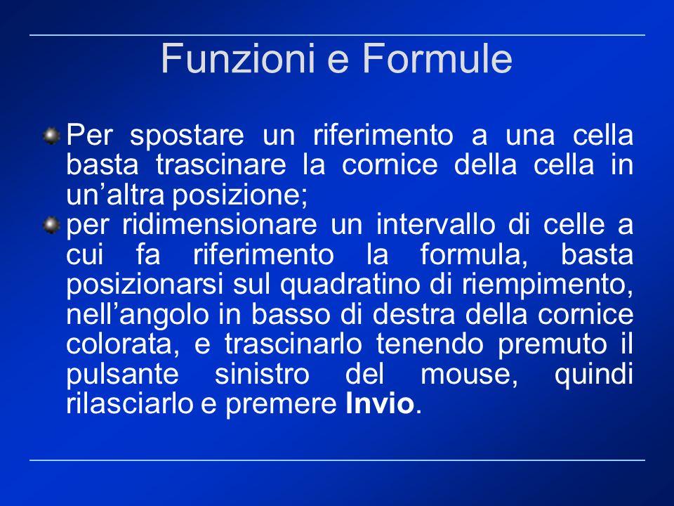 Funzioni e Formule Per spostare un riferimento a una cella basta trascinare la cornice della cella in un'altra posizione;
