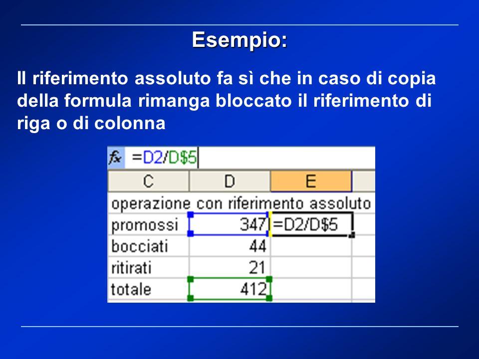 Esempio: Il riferimento assoluto fa sì che in caso di copia della formula rimanga bloccato il riferimento di riga o di colonna.