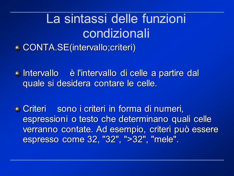 La sintassi delle funzioni condizionali