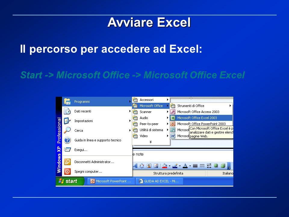 Avviare Excel Il percorso per accedere ad Excel: