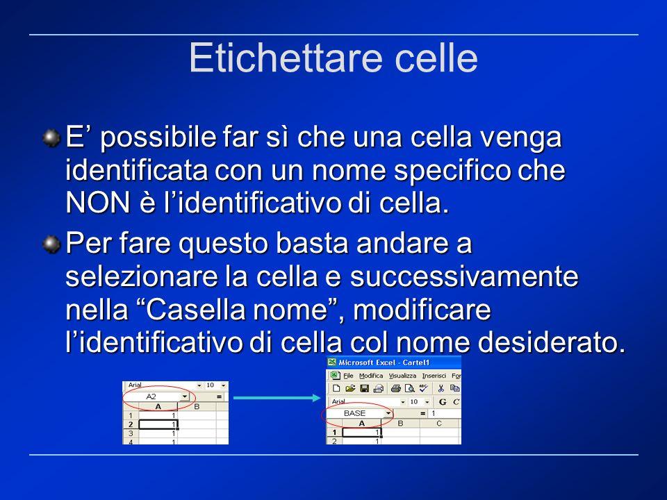Etichettare celle E' possibile far sì che una cella venga identificata con un nome specifico che NON è l'identificativo di cella.