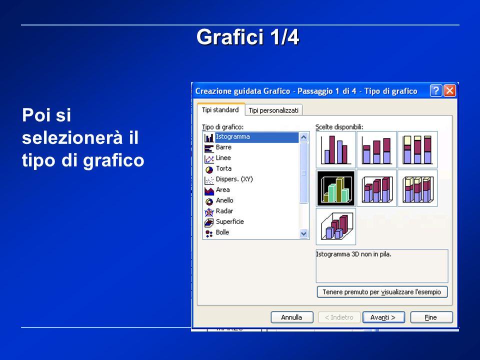 Grafici 1/4 Poi si selezionerà il tipo di grafico