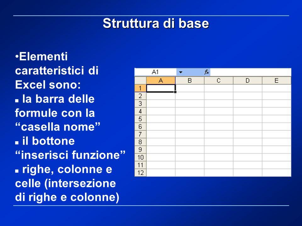 Struttura di base Elementi caratteristici di Excel sono: