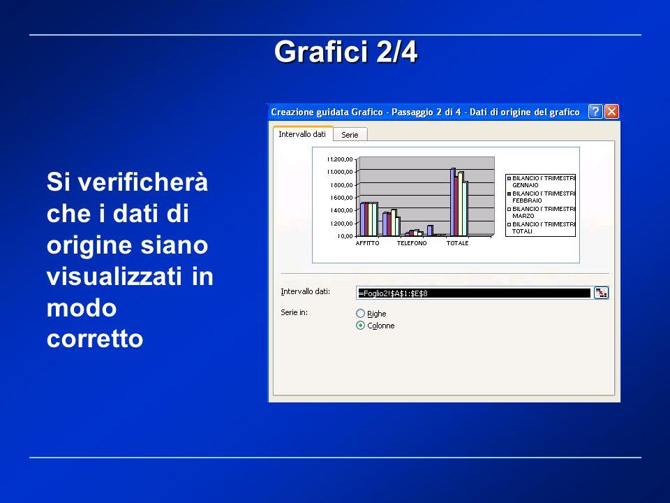 Grafici 2/4 Si verificherà che i dati di origine siano visualizzati in modo corretto