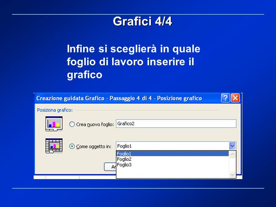 Grafici 4/4 Infine si sceglierà in quale foglio di lavoro inserire il grafico