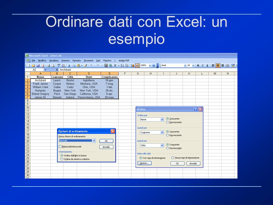 Ordinare dati con Excel: un esempio