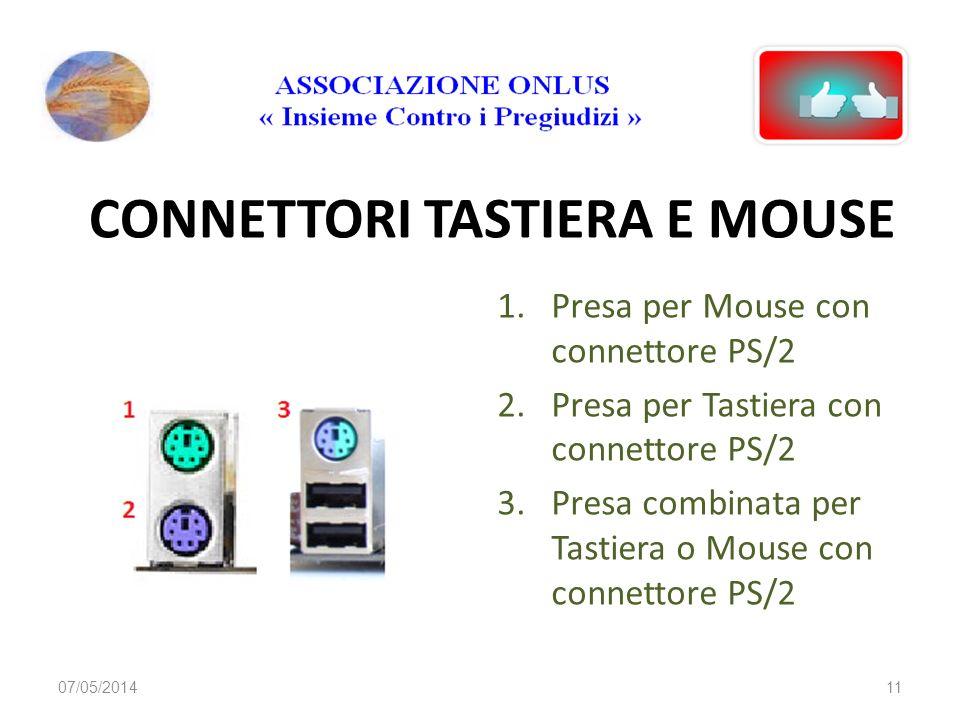 CONNETTORI TASTIERA E MOUSE
