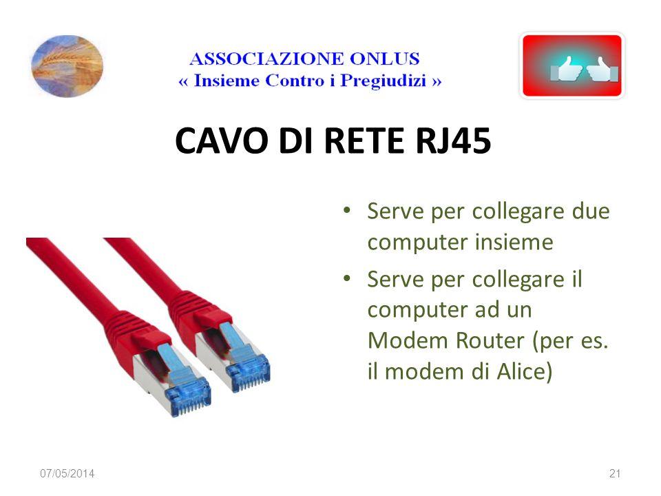 CAVO DI RETE RJ45 Serve per collegare due computer insieme