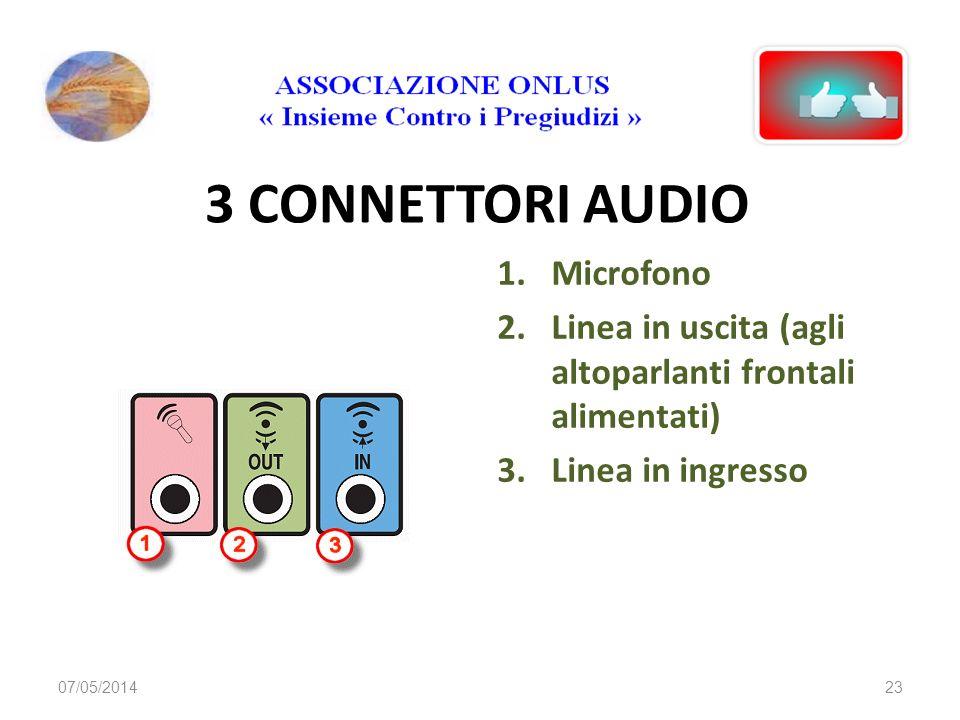 3 CONNETTORI AUDIO Microfono