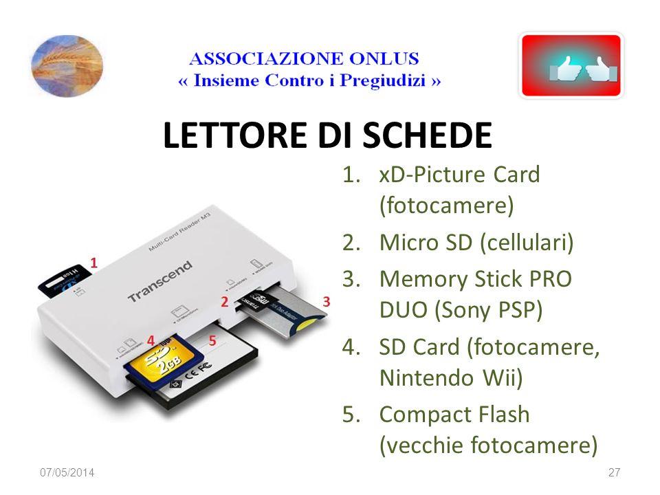 LETTORE DI SCHEDE xD-Picture Card (fotocamere) Micro SD (cellulari)
