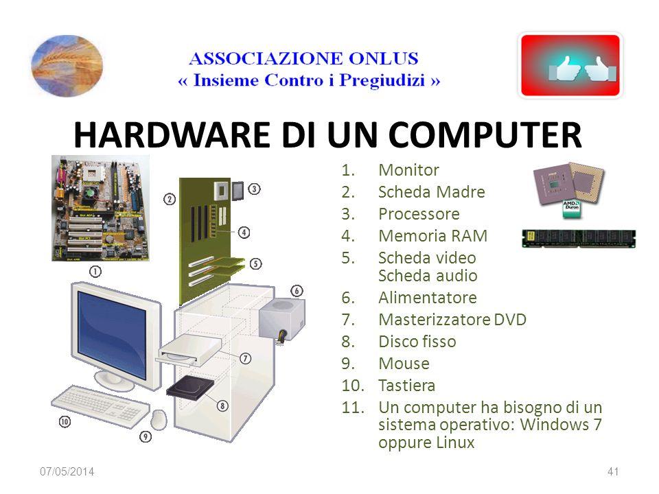 HARDWARE DI UN COMPUTER