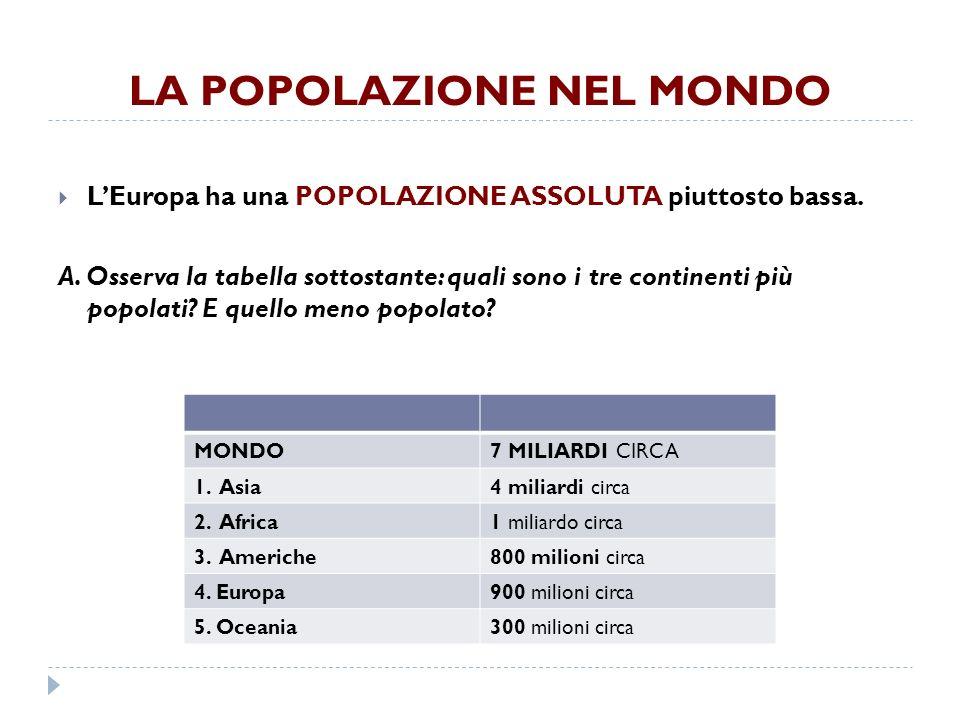 LA POPOLAZIONE NEL MONDO