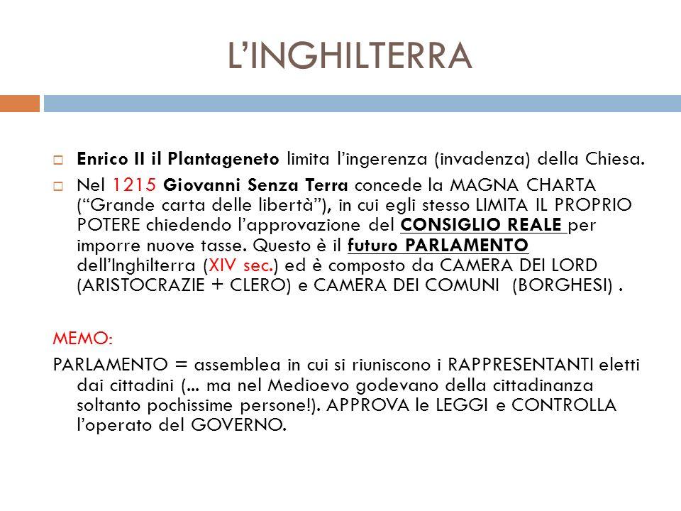 L'INGHILTERRA Enrico II il Plantageneto limita l'ingerenza (invadenza) della Chiesa.