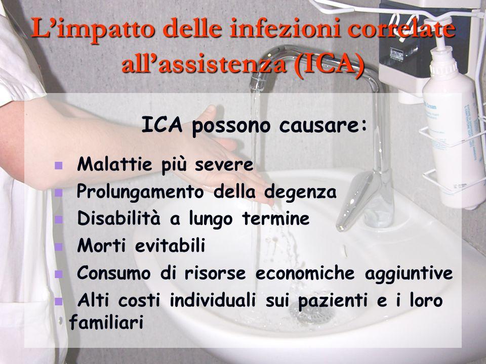 L'impatto delle infezioni correlate all'assistenza (ICA)