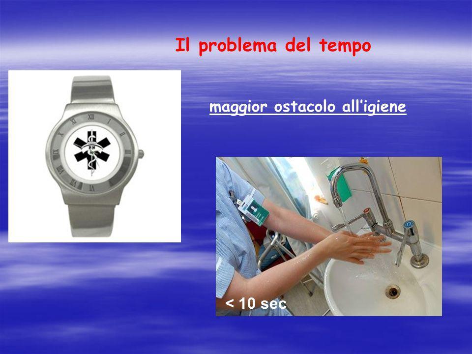 Il problema del tempo maggior ostacolo all'igiene < 10 sec