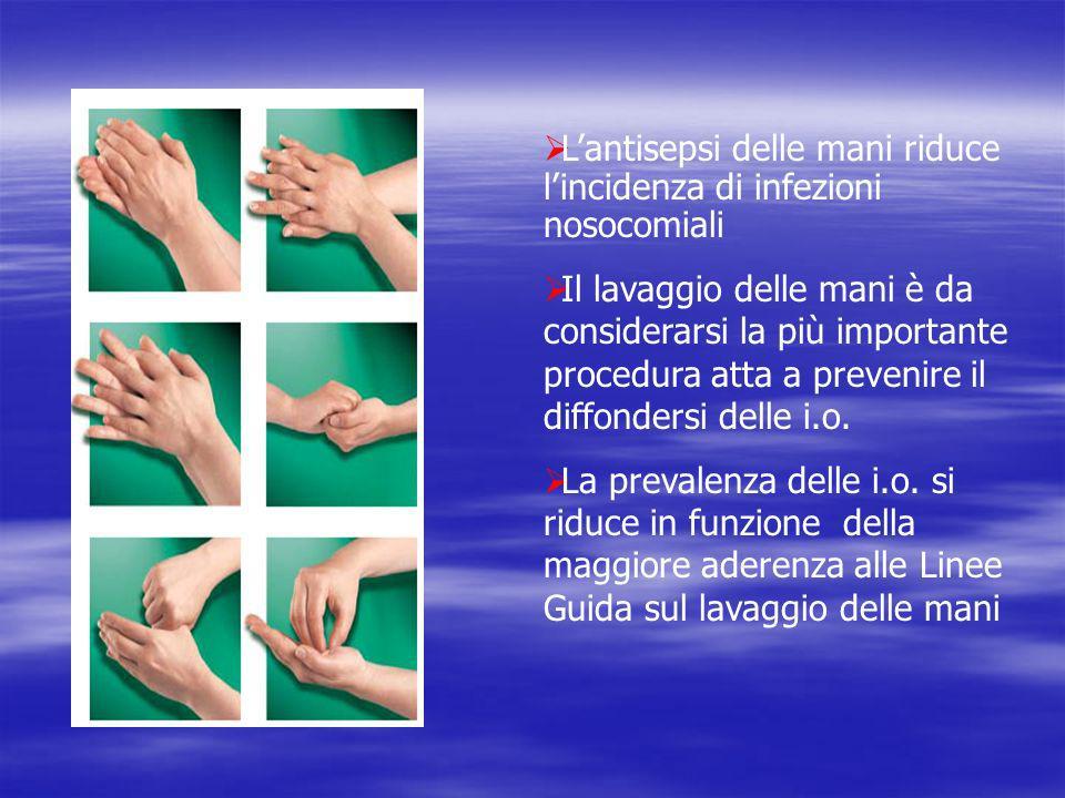 L'antisepsi delle mani riduce l'incidenza di infezioni nosocomiali